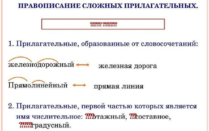 Правила написания сложных прилагательных слитно и через дефис