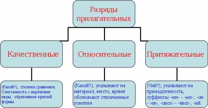 виды речи в русском языке