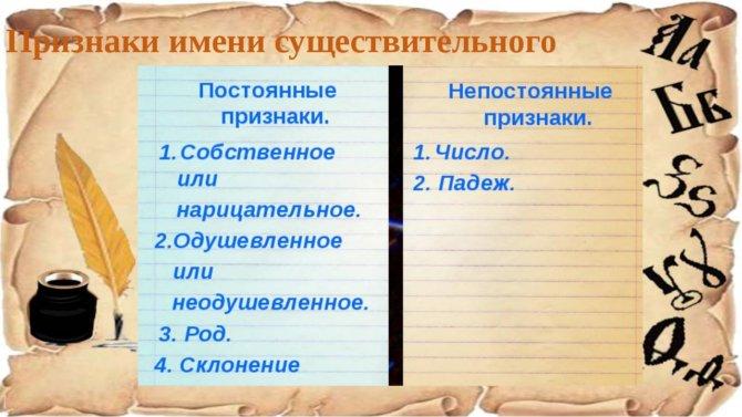 Таблицы грамматических признаков имени существительного