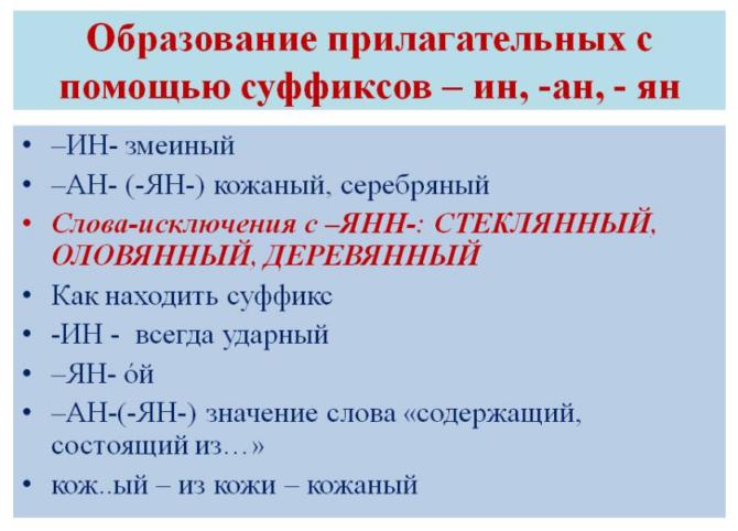 Правила для суффиксов -ИН, -АН/ЯН в прилагательных