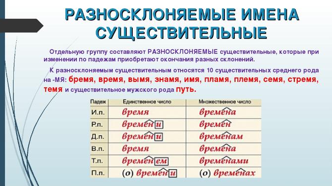 Таблица падежных окончаний существительных