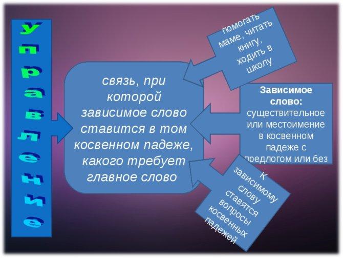 Словосочетания с зависимым существительным: примеры