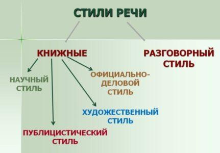 Относительные прилагательные: как определить, примеры