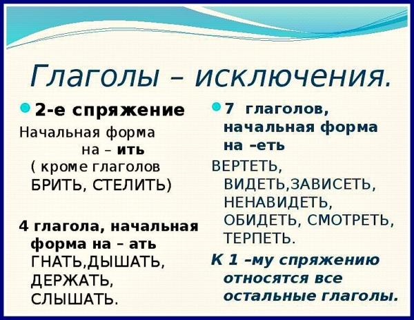 Памятка глаголов-исключений 1 и 2 спряжения