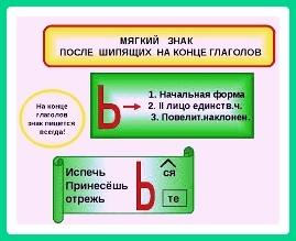 Правила написания мягкого знака в глаголах после шипящих