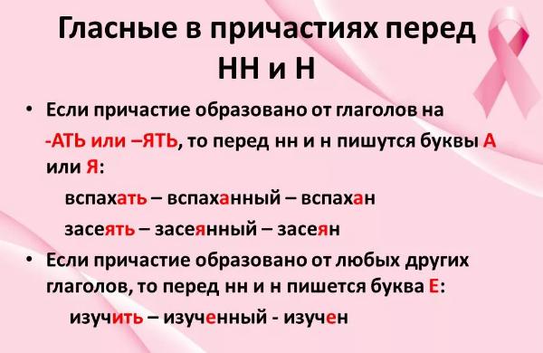 ПравописаниегласныхвпричастияхпередНиНН