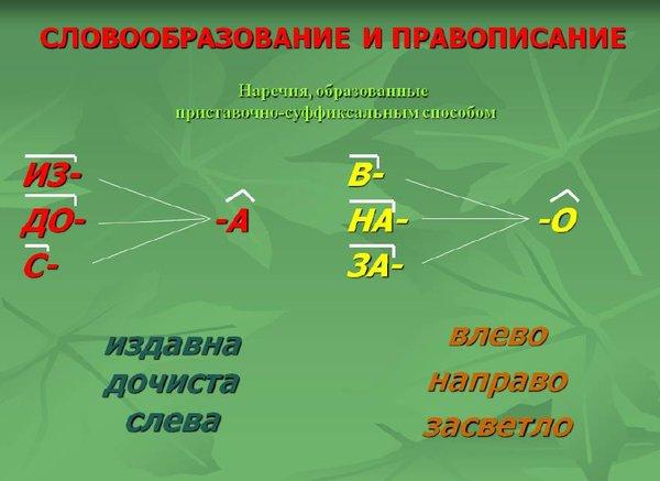 Как образуются наречия в русском языке