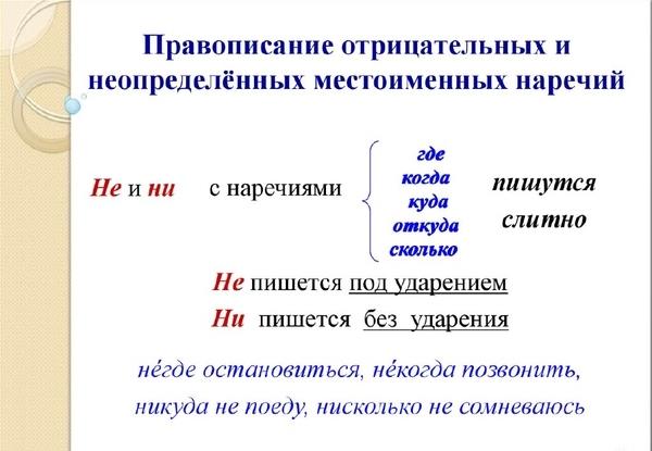 Местоименное наречие: разряды и примеры