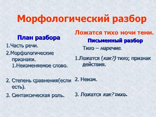 Морфологические признаки наречий