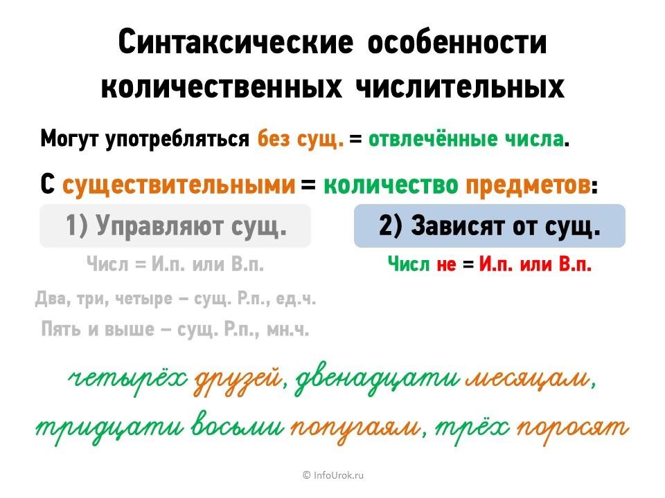 Синтаксическая роль числительного